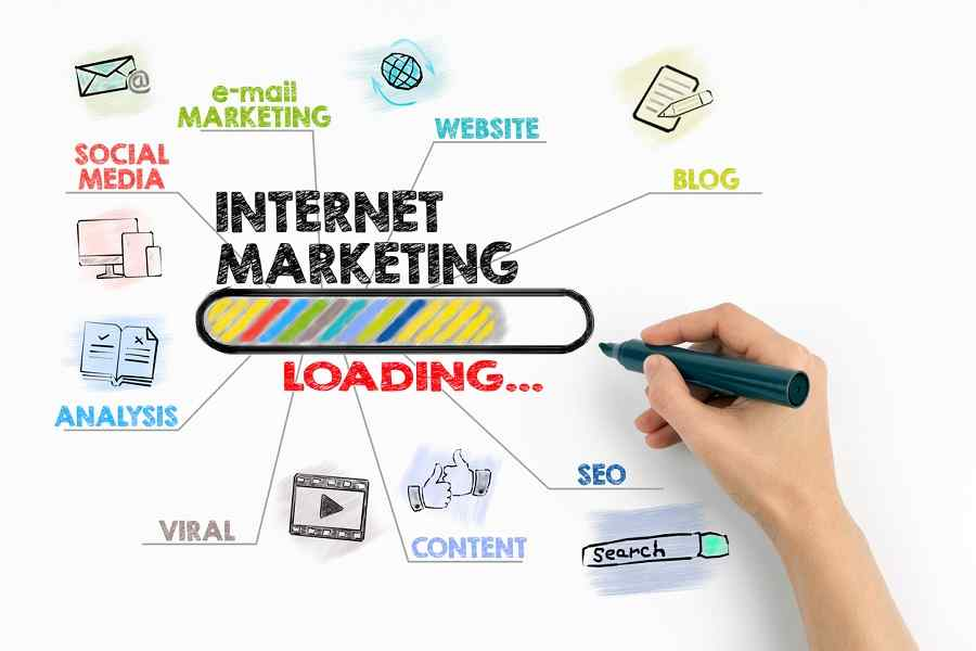 Best Strategies to Get Started in Internet Marketing